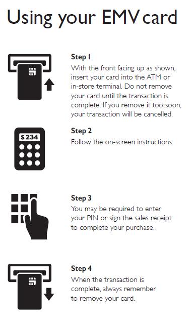 EMV Card Steps Directions